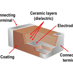 MLCC Capacitor